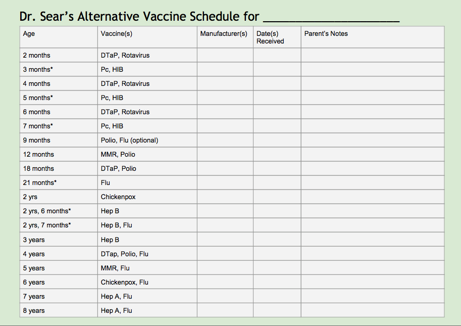 Dr Sears Alternative Vaccine Schedule Free Parent Worksheet