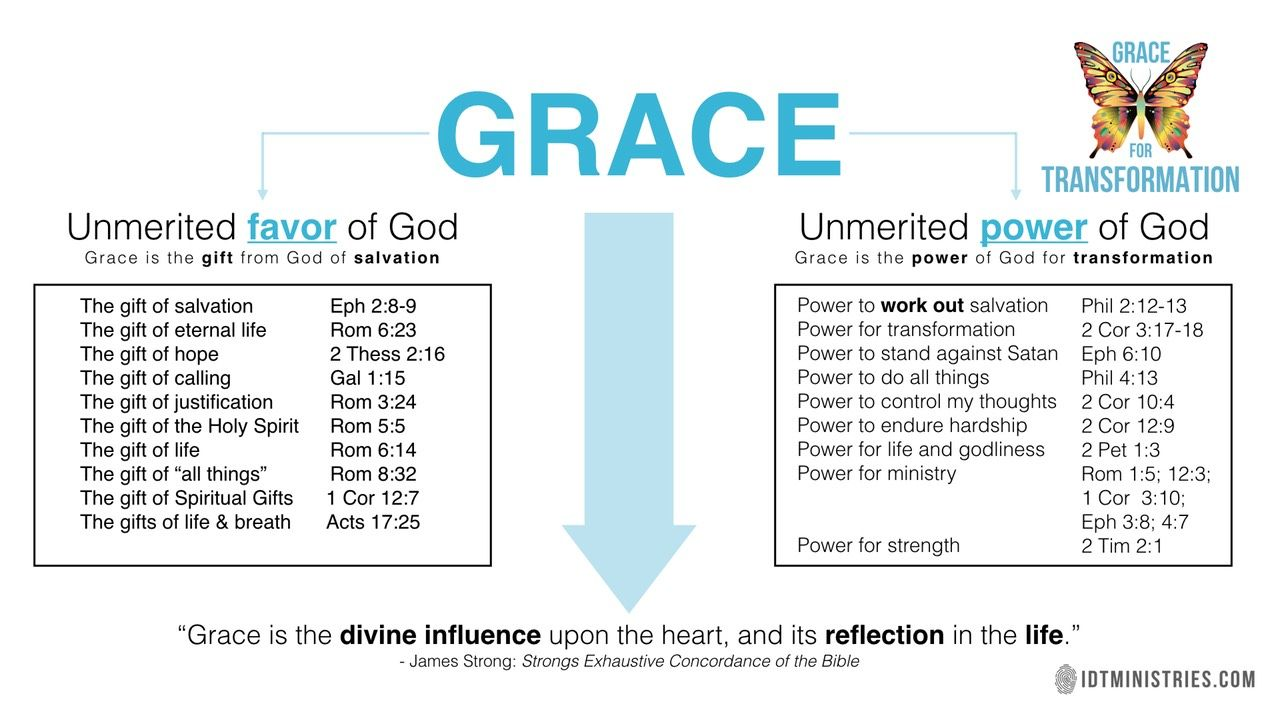 grace diagram blessings pinterest blessed diagram and christ transformation of christ diagram [ 1280 x 720 Pixel ]