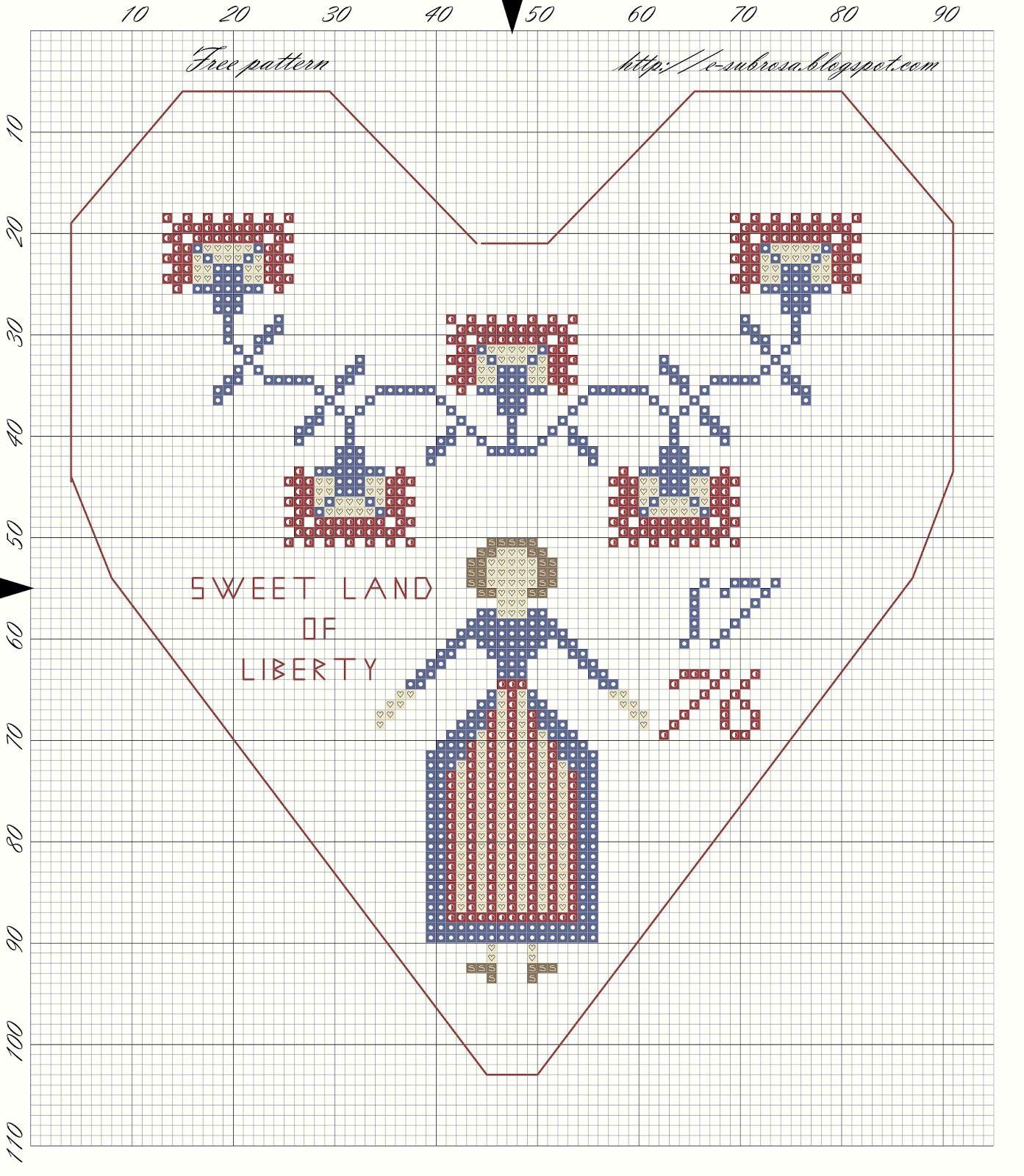 sub rosa: Patriotic collection /3. - Heart