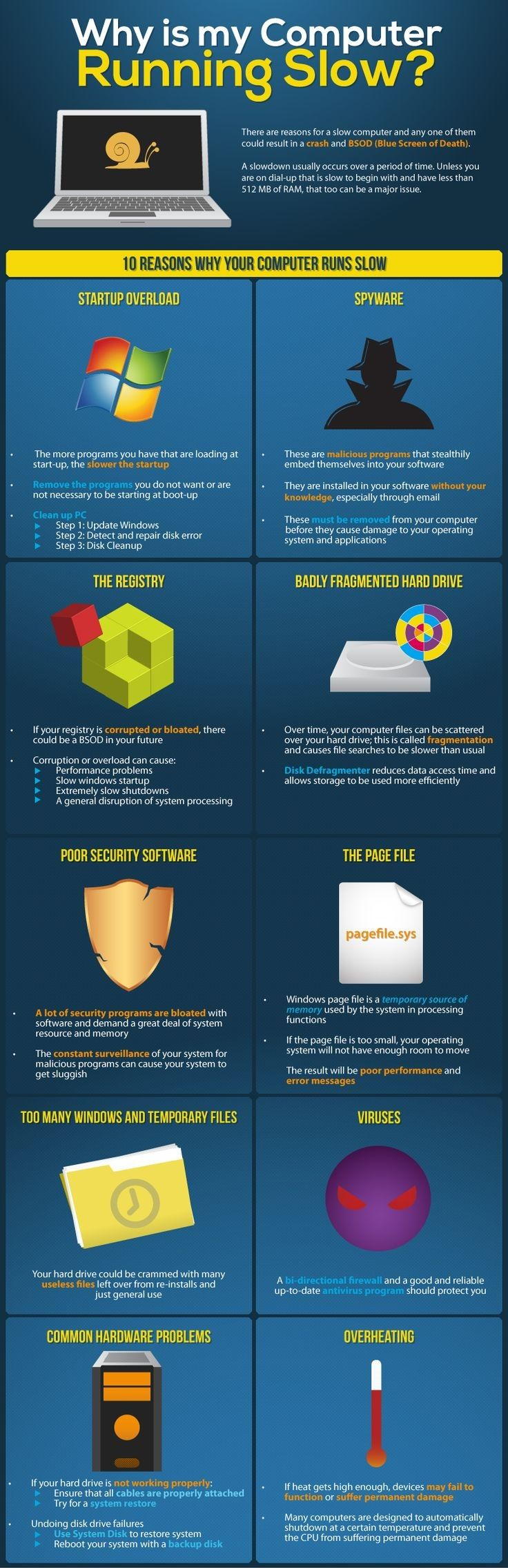 #Infographic: Why is My #Computer Running Slow? - #Mobile #ComputerRepair Blog