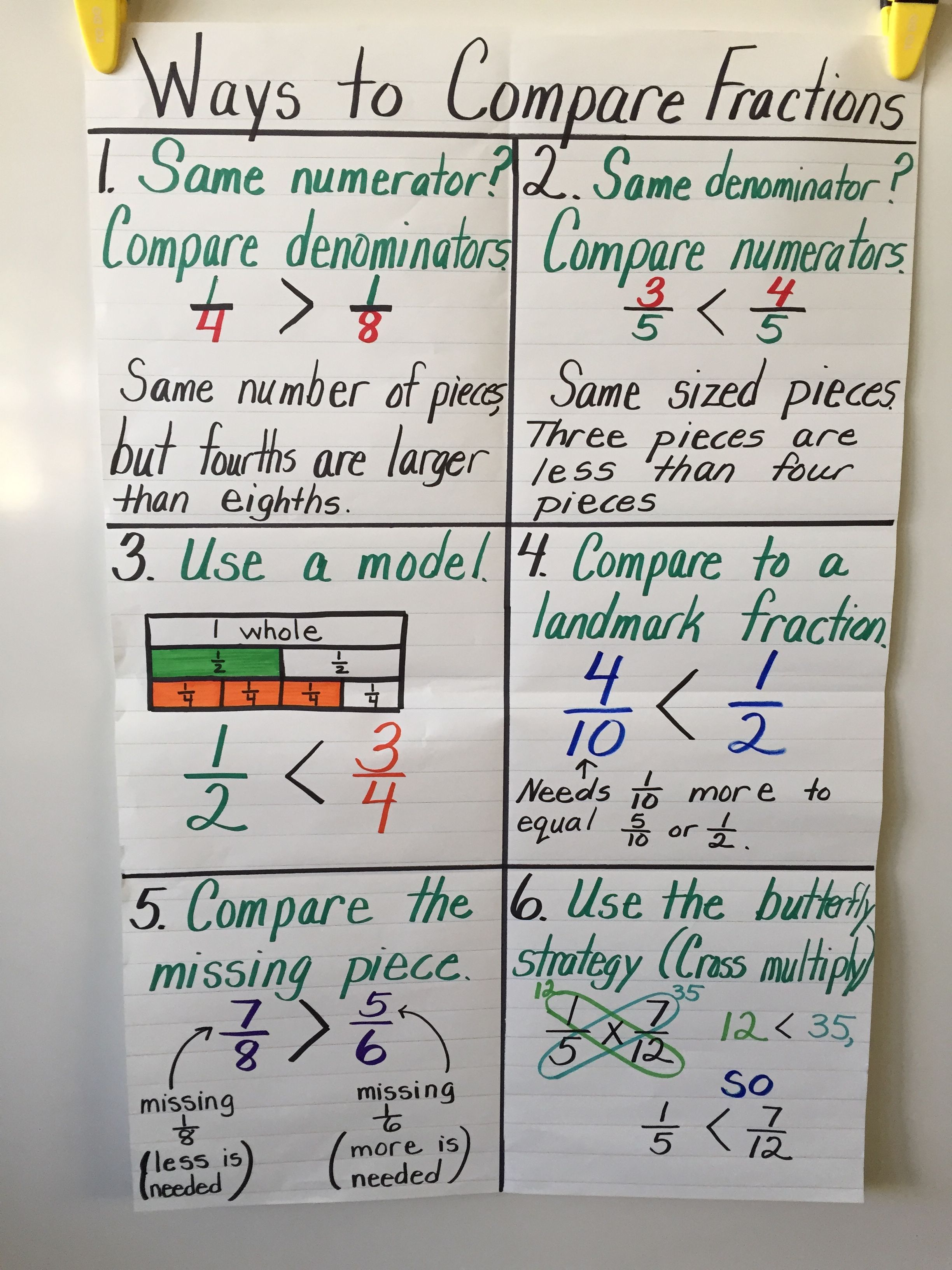 Pin By Kathleen Bowen On 5th Grade Math Fractions