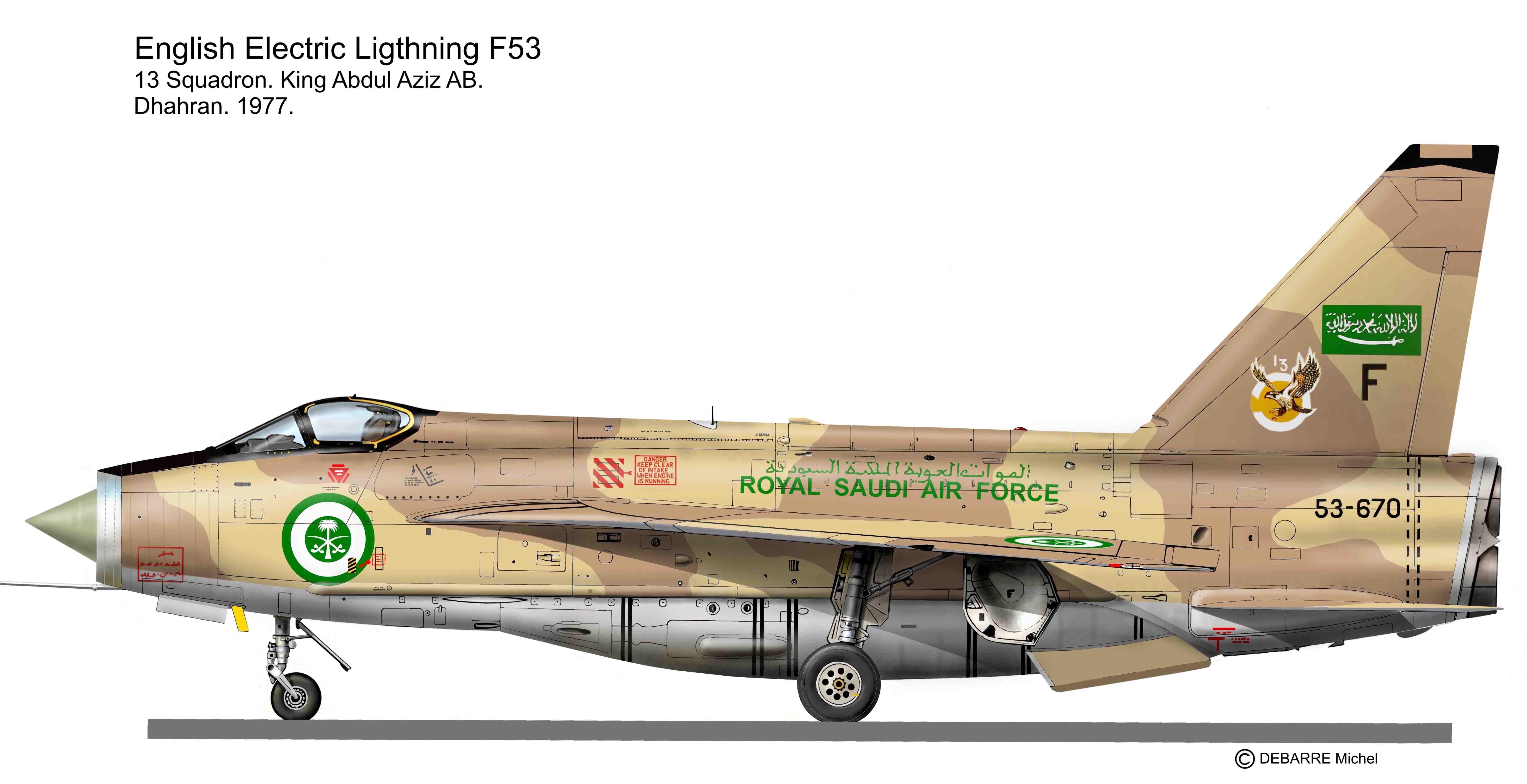 Pin von ΣΩΚΡΑΤΗΣ ΚΟΥΓΙΟΥΜΤΖΗΣ auf Aircraft Profiles 20er