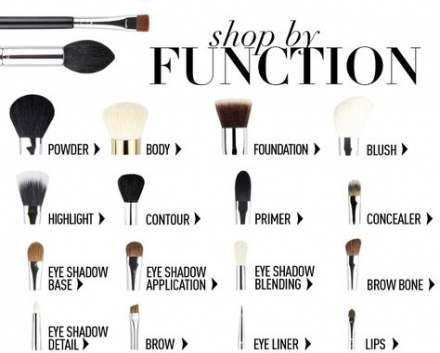 Photo of 43 Ideas for makeup brushes guide younique