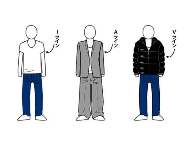 基礎知識 メンズファッションのシルエットを学べ Mr Garments メンズファッション ファッション シルエット