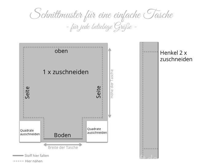 Nähanleitung: Einfaches Schnittmuster Tasche für Anfänger ...