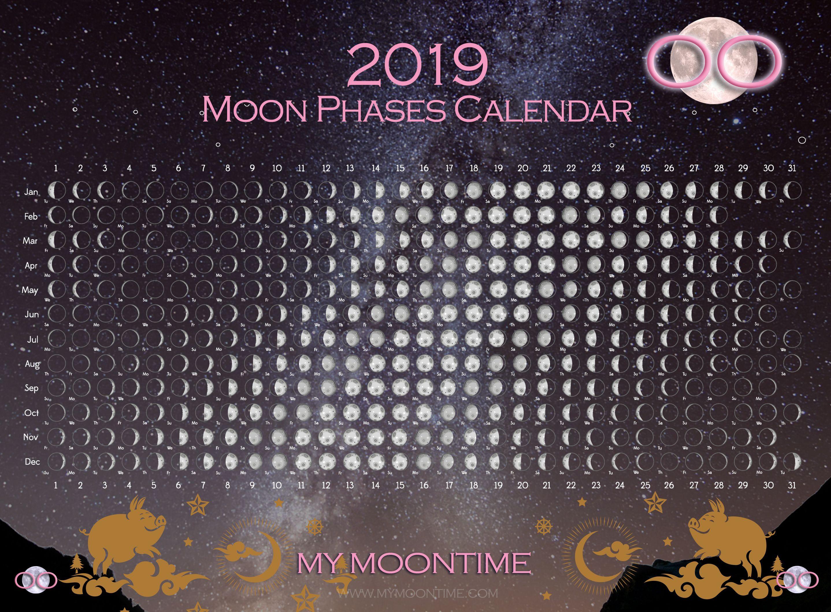 2019 moon phase calendar from my moontime app calendario