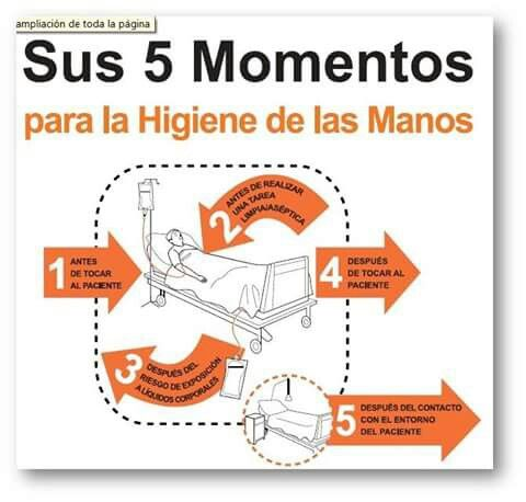 Pin By Kar Torr On Enfermeria World Health Organization Organization Health