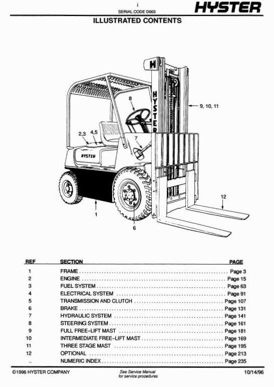 hyster diesel lpg forklift truck d003 series h30h h40h h50h h60h rh pinterest dk Hyster Part Numbers Radiator Hyster H50XM