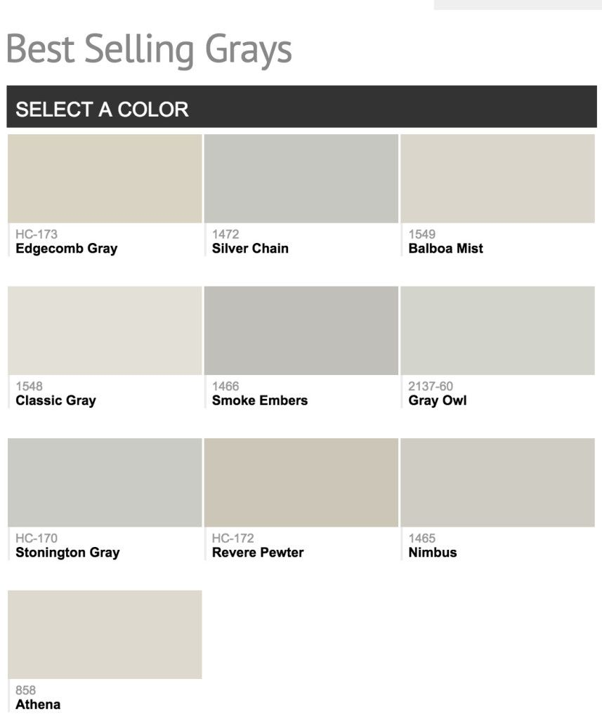Good Best Selling Benjamin Moore Gray Paint Colors.