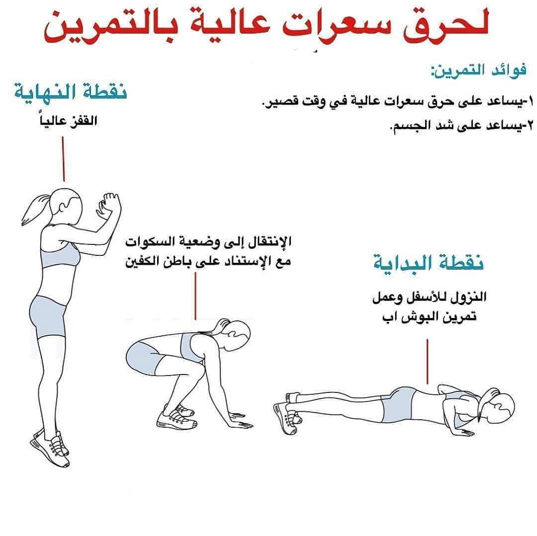 Pin By منوعات مفيدة On تمارين رياضية Workout Plan Gym Abs Workout Routines Abs Workout