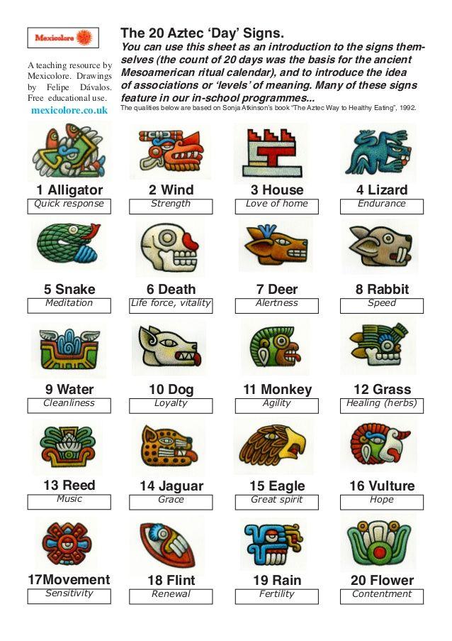 Aztec Calendar Meaning Maya Aztec Inka Pinterest Aztec