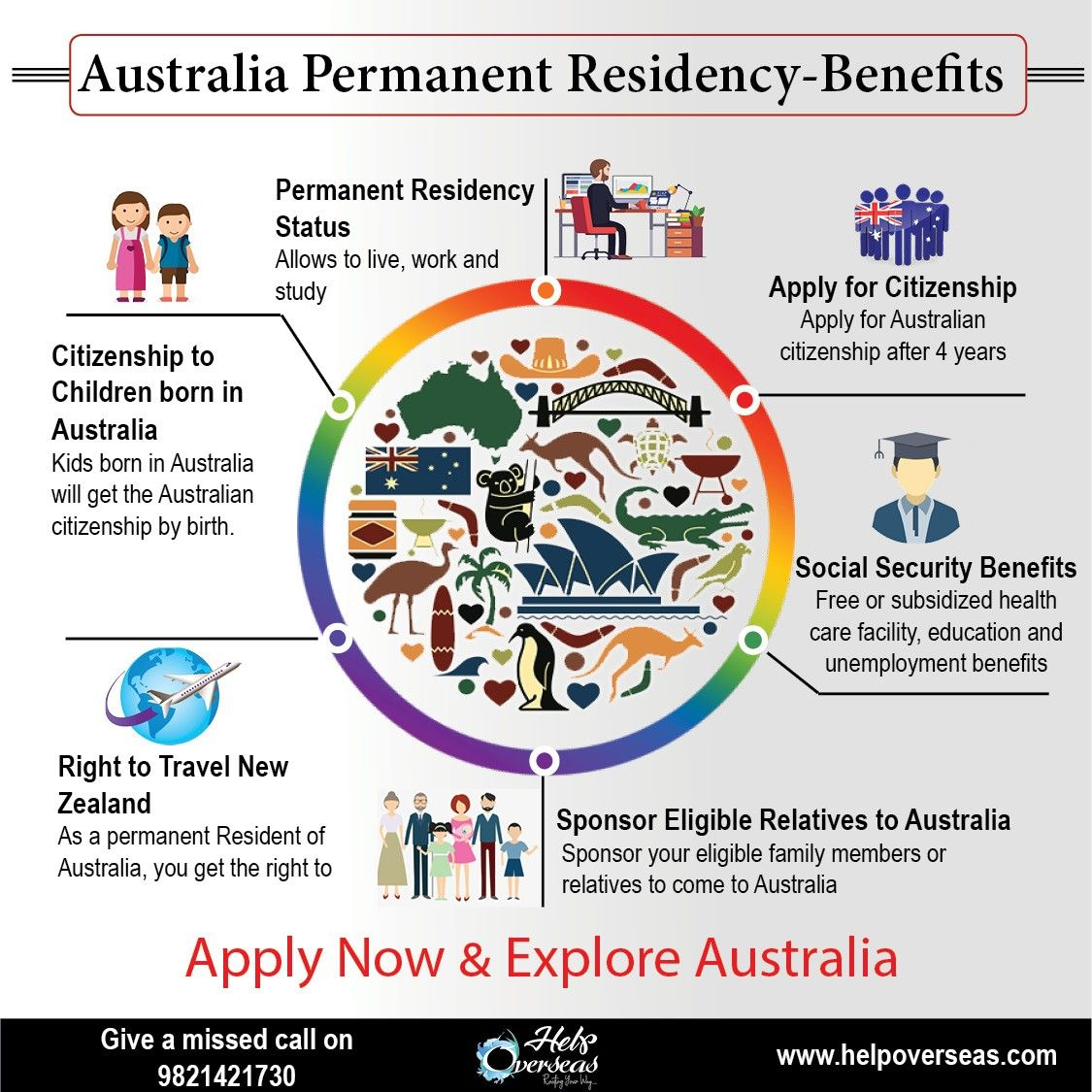 Contact helpoverseas for more details Australia
