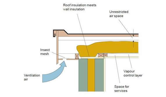 Best Related Image Flat Roof Vents Warm Roof Small Shed Plans 400 x 300