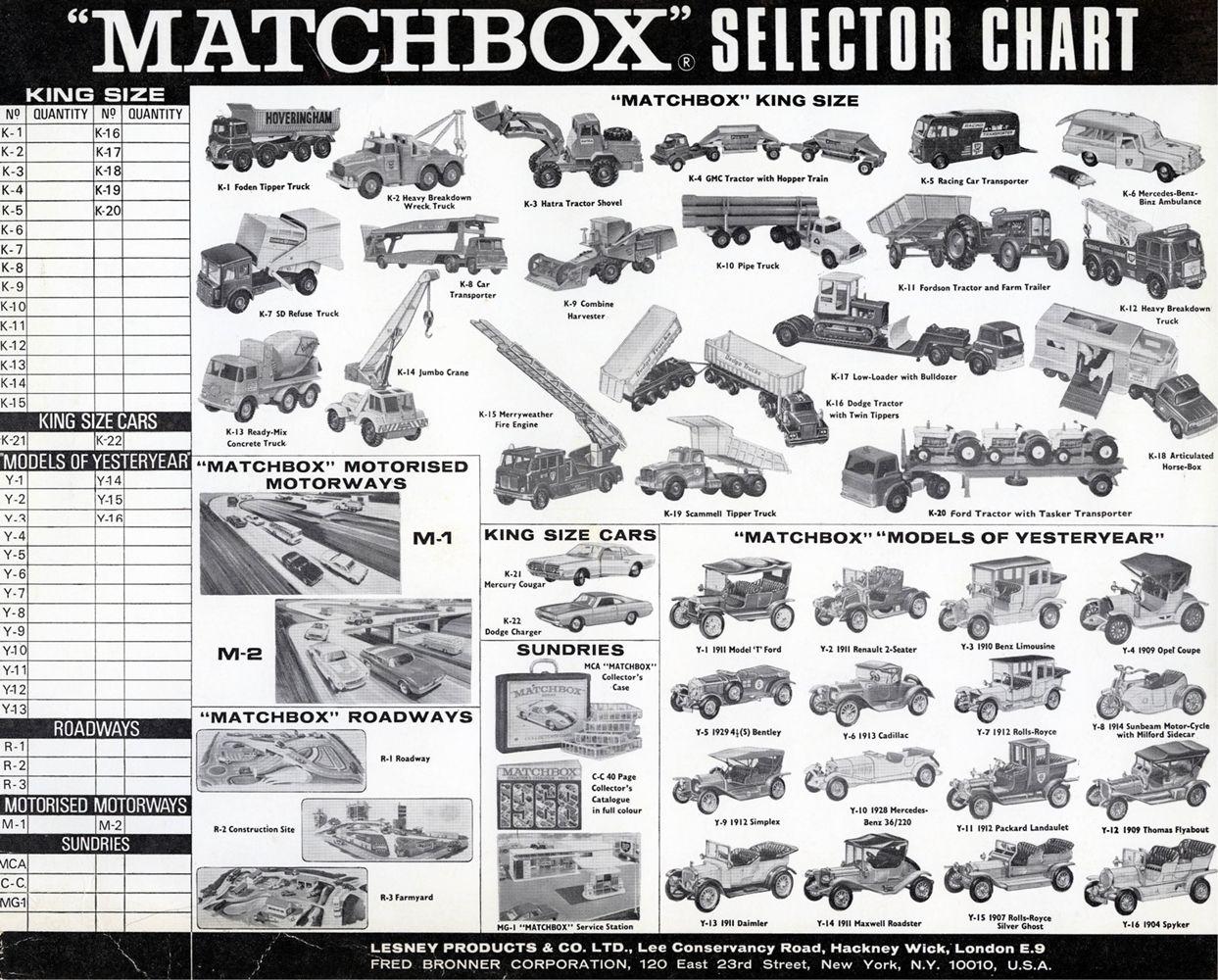 Matchbox Selector Chart 5 In 2020 Matchbox Matchbox Cars Mattel Hot Wheels