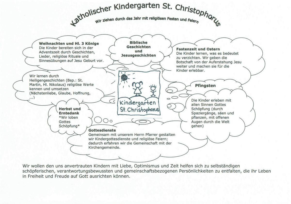 Großzügig Bibel Malvorlagen Schöpfung Ideen - Druckbare Malvorlagen ...