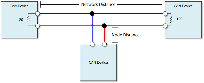 An Arduino Based Can Bus Network Can Controller Area Network Bus Networks Are Found Everywhere They Are Found In Arduino Networking Controller Area Network