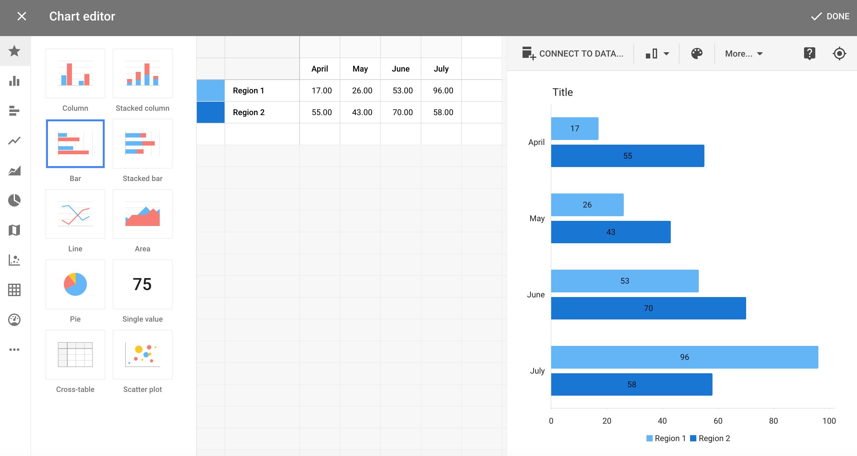 Tool - Highcharts - W/Data Labels | Line Chart | Chart, Line chart