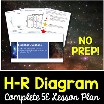 Hr Diagram Complete 5e Lesson Plan Earth Science Pinterest