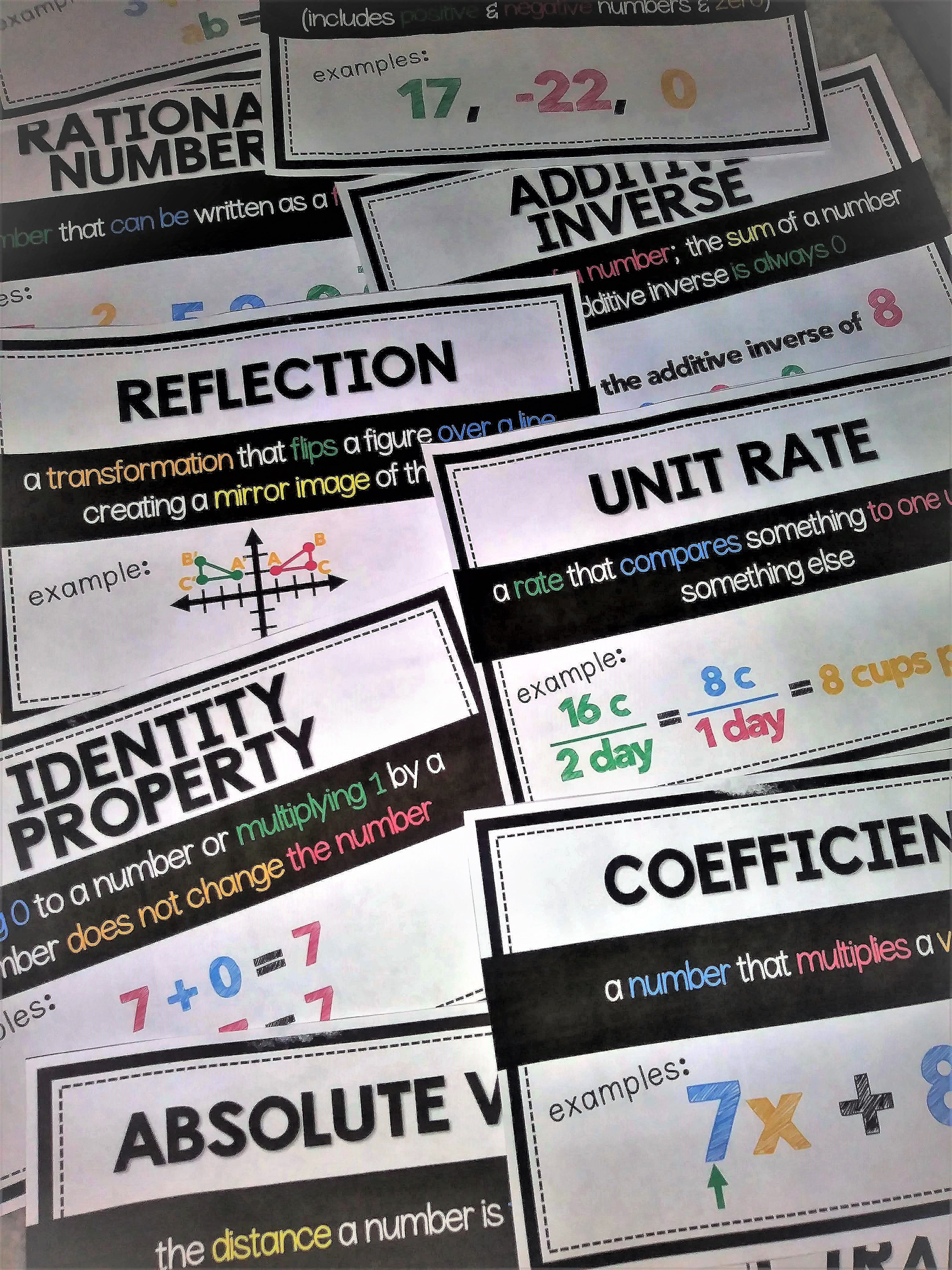 Middle School Math Word Wall - Math Posters | Vocabulary