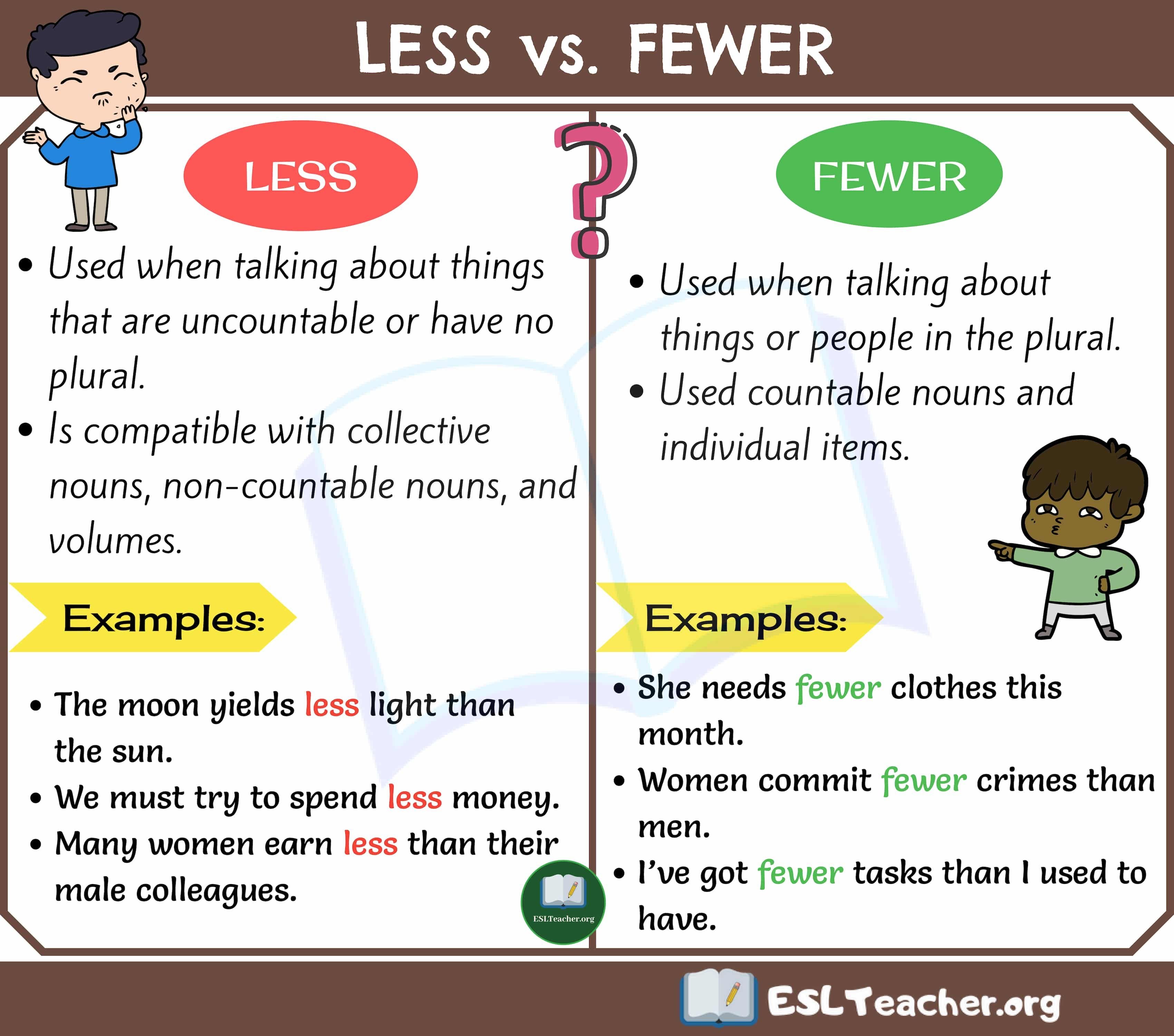 Commonly Confused Words 7 English Word Pairs That Confuse