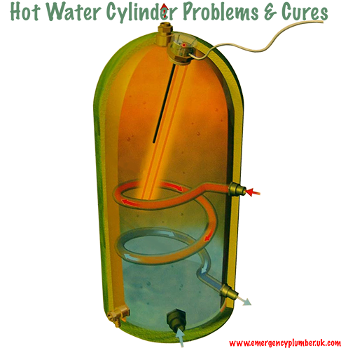 18 Hot water cylinder problems and cures. Great article by a great ...