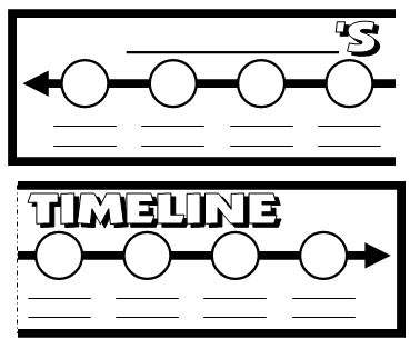 This Visual Representation Of A Timeline Will Help Students In