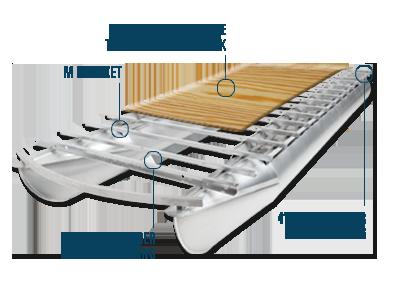 Watertight Deck Construction Pontoon Boat Articles