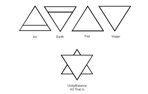 Upside Down Triangle Meaning >> Alternative Triangle Meanings Tattoos Dreieck Tattoo