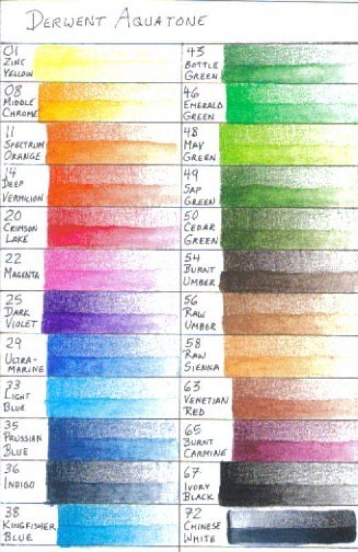 Painting with Derwent Aquatone Watercolor Pencils | Colour chart ...