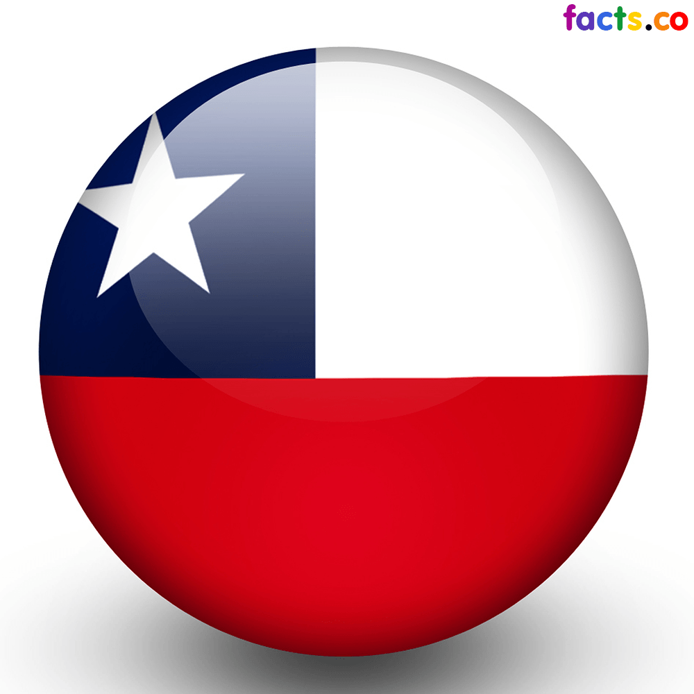 Flag Of Chile History Of Chile Flag Chile Flag Bandeira Do Chile Chile Flag Chile Flag