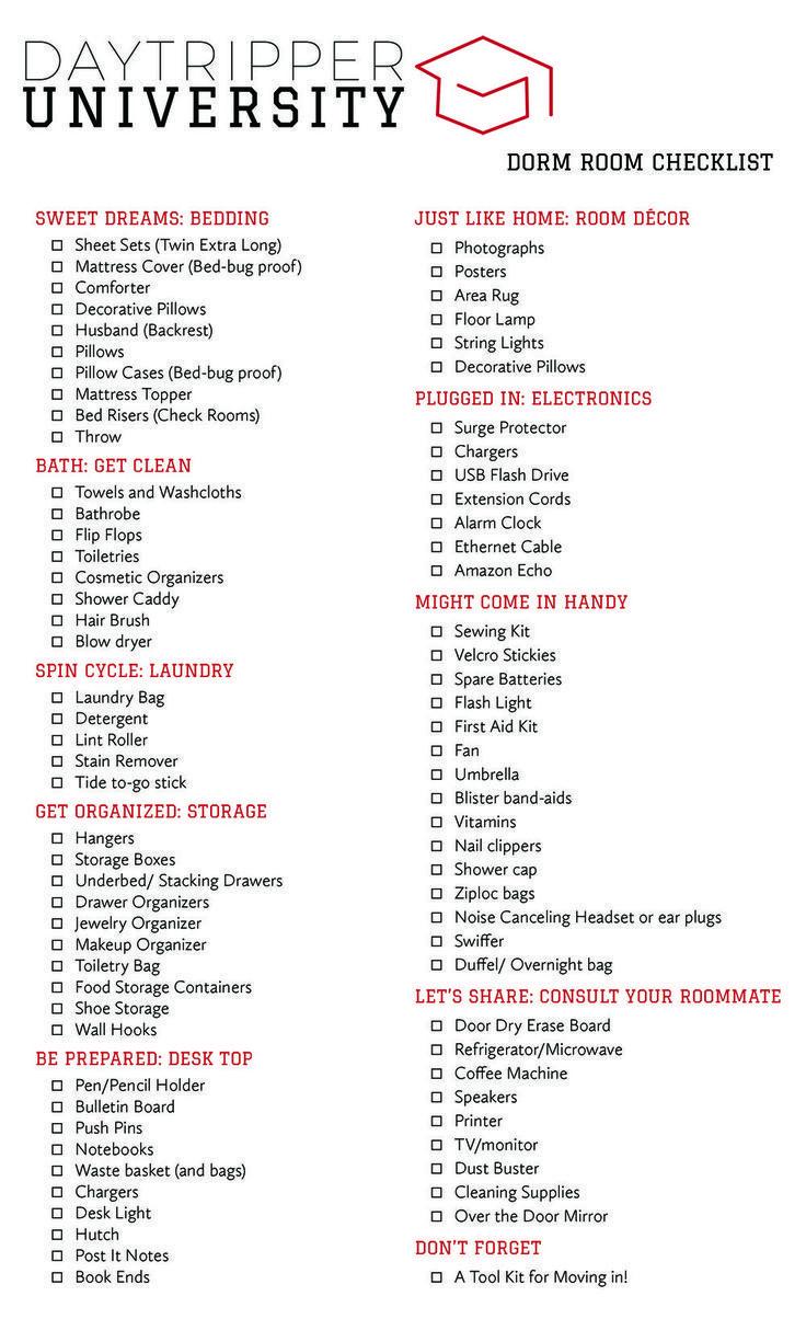 College Dorm Checklist — Daytripper University | Dorm room ...