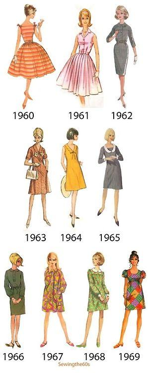 Por eso esta época es inspiradora de tendencias por siempre ¡Vivan los 60s!