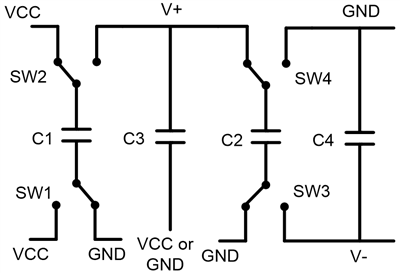 How the RS-232 transceiver's regulated charge-pump