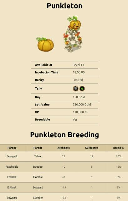 Actually You Can Not Breed This Monster This Is A Limited Time Thing And You Can Only Buy Them Singing Monsters My Singing Monsters My Singing Monsters Cheats