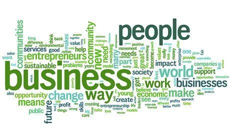 wordle Empresa sociales