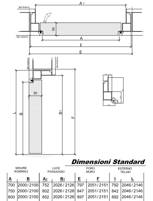 Verifica dimensioni e misure porta filomuro comeca group all 39 interno schemi dettagliati dei - Dimensioni porte interne ...