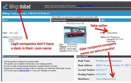 Pin On Carbuyingtips Blogs