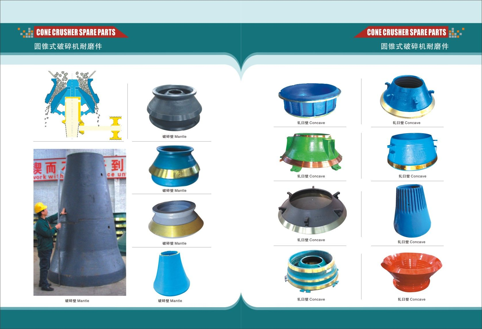 crusher parts, crusher wear parts, cone crusher parts, jaw
