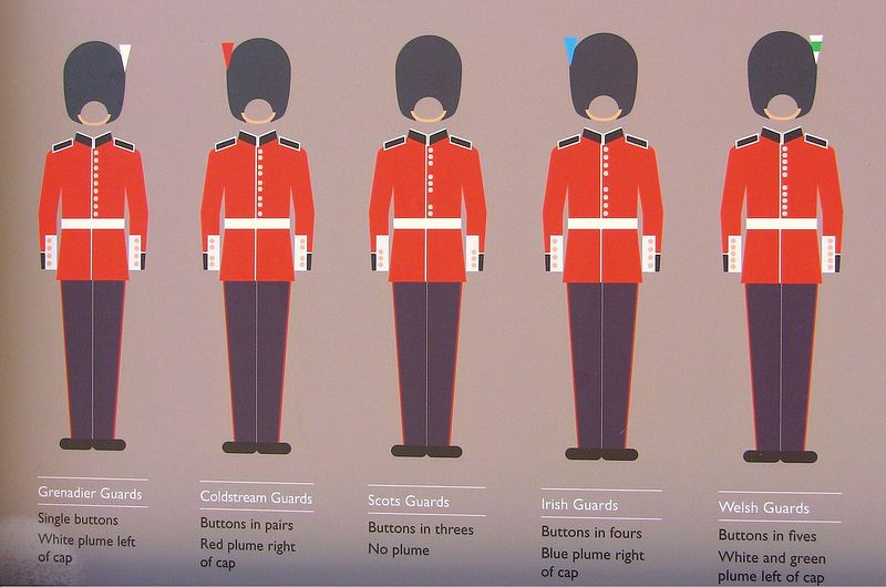 British Army Household Division Foot Guards Regiments