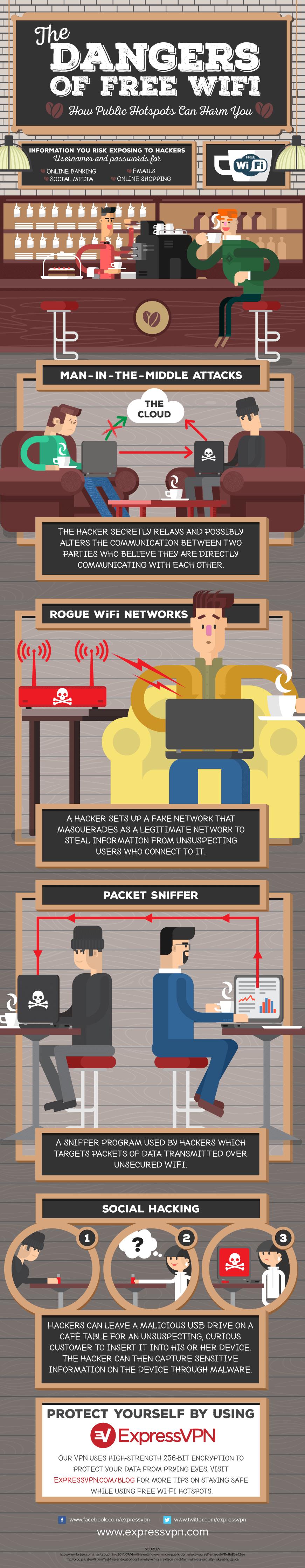 the-dangers-of-free-wifi