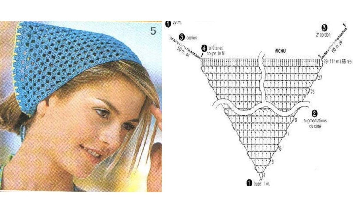 Patrones Crochet: 5 Pañuelos de Cabeza de Pico Crochet | diademas ...
