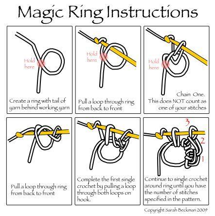 Technical Tips Magic Circle Crochet Crochet Stitches Free