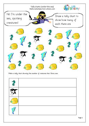Tally chart and bar graph (1)   Teaching   Pinterest   Tally chart ...