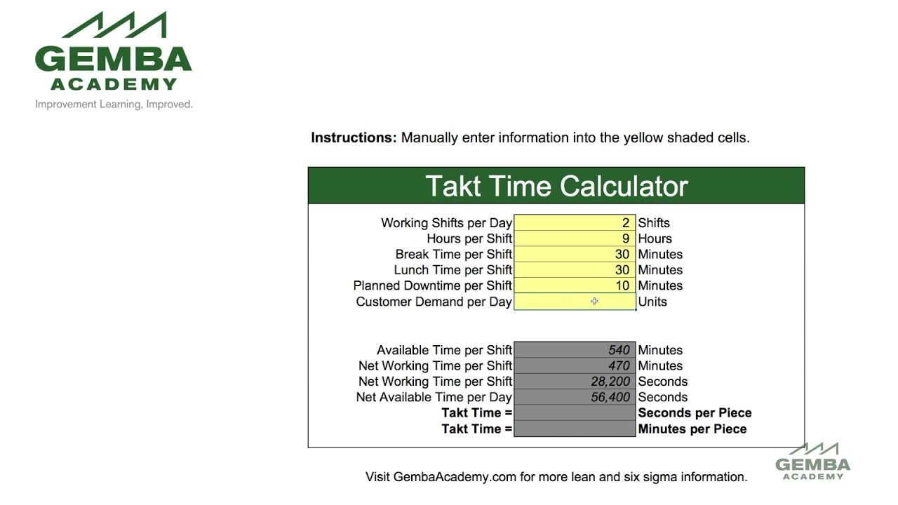 Learn To Quickly Calculate Takt Time Using This Calculator Learning How To Plan Calculator