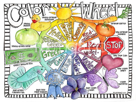 NEW Color Wheel Art Poster For Children By Marley Ungaro On Etsy