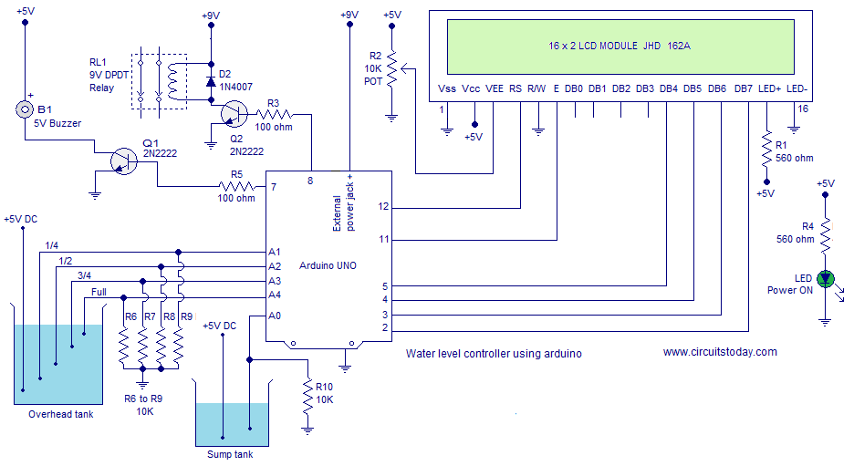 Water Level Controller Using Arduino Water Level Indicator Using Arduino Lcd Display And Alarm Checks Level Arduino Arduino Projects Simple Arduino Projects