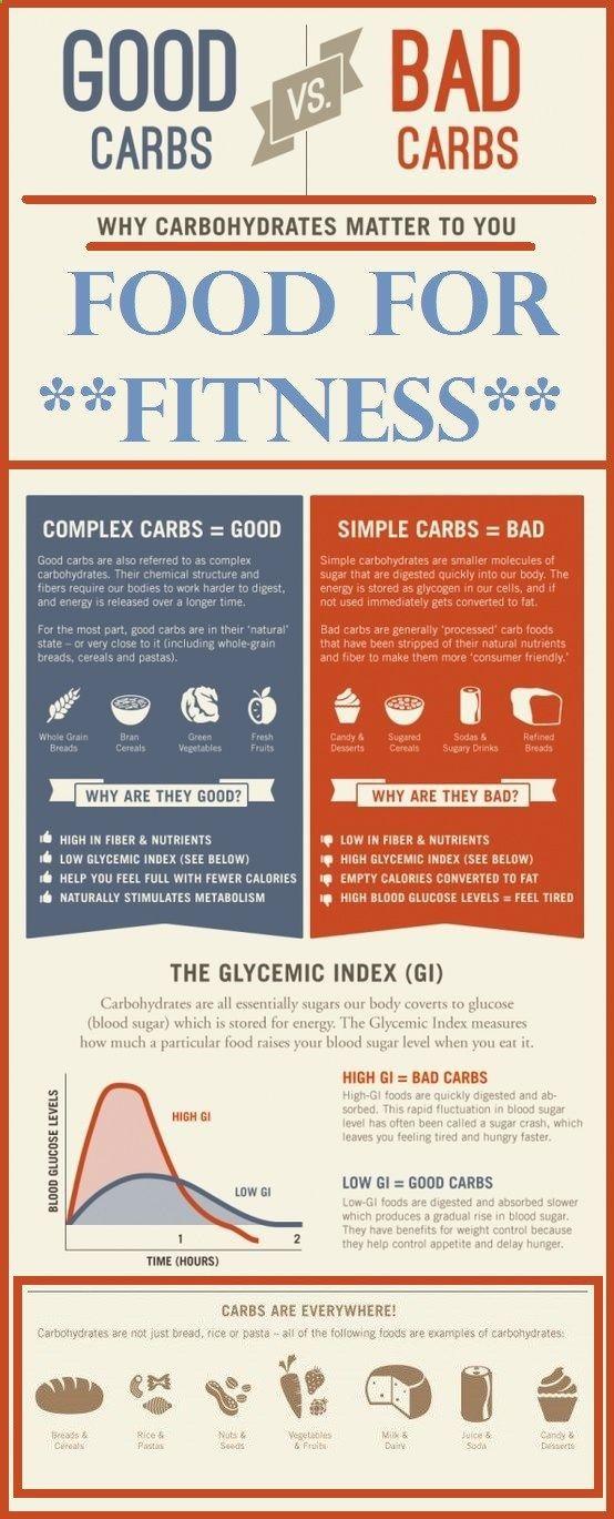 food for fitness energy calories where do i get energy you
