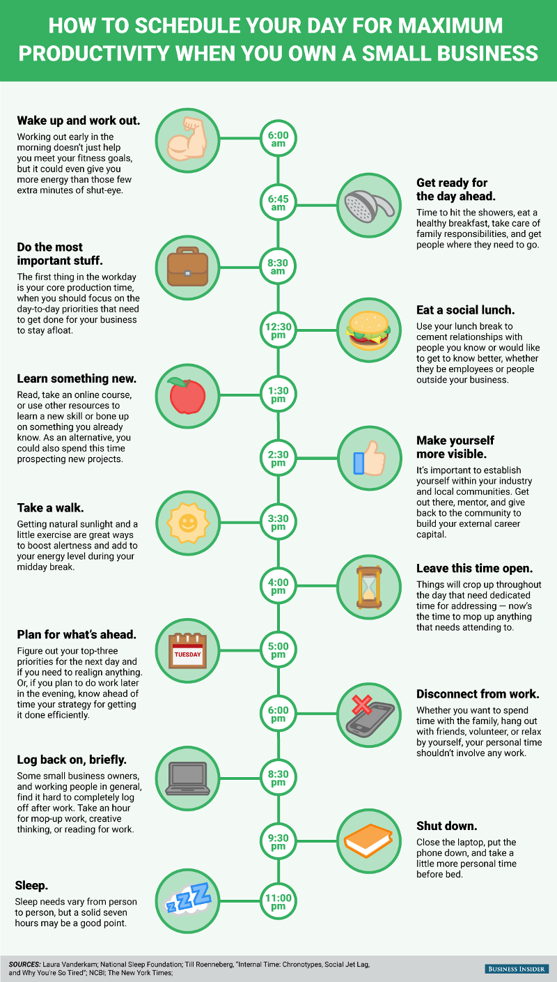 More than a dozen ways successful people make the most out of their day and  increase productivity.