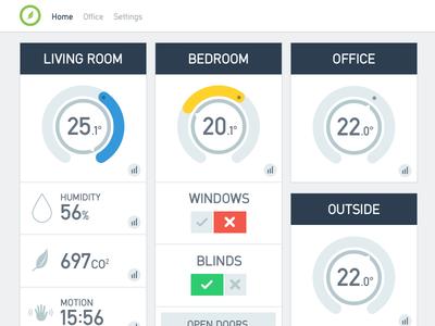 Smart Home Smart home design, Smart home, Home automation