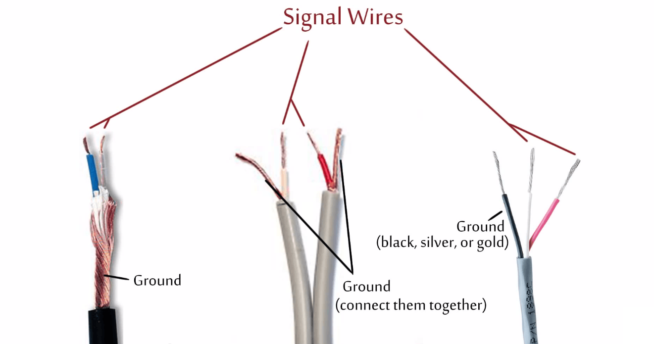 Trs Wiring Diagram In 2020 Headphone Stereo Headphones Diy Headphones